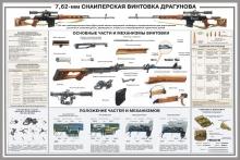 62 мм снайперская винтовка драгунова